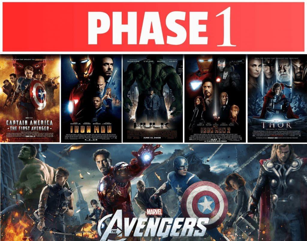 Phase 1 là khoảng thời gian kể về nguồn gốc bắt đầu của các siêu anh hùng Marvel
