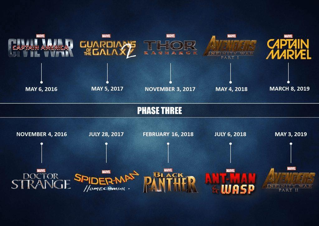 Phase 3 là tiền đề quan trọng cho những dự án tương lai của Marvel