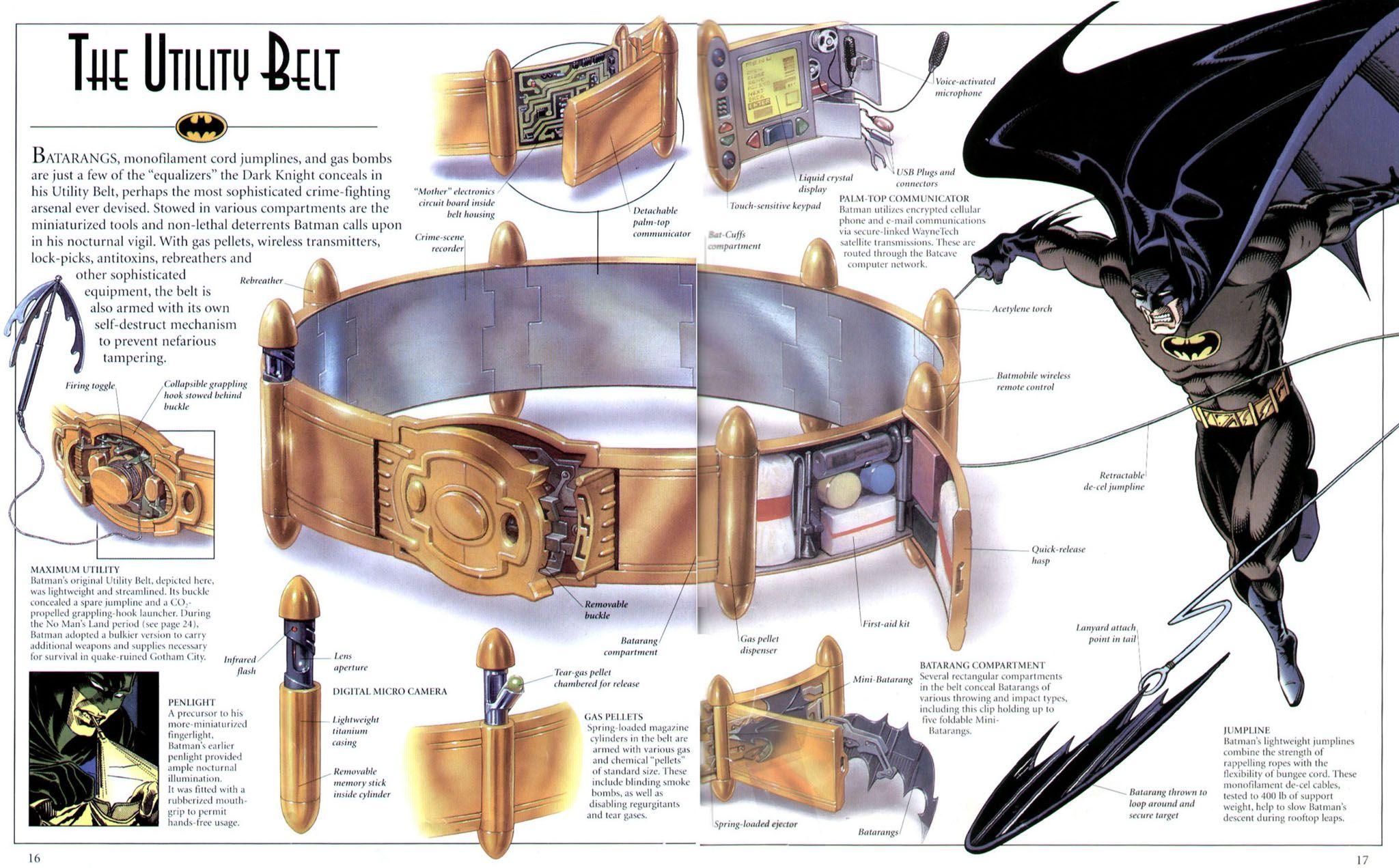 batman belt comics